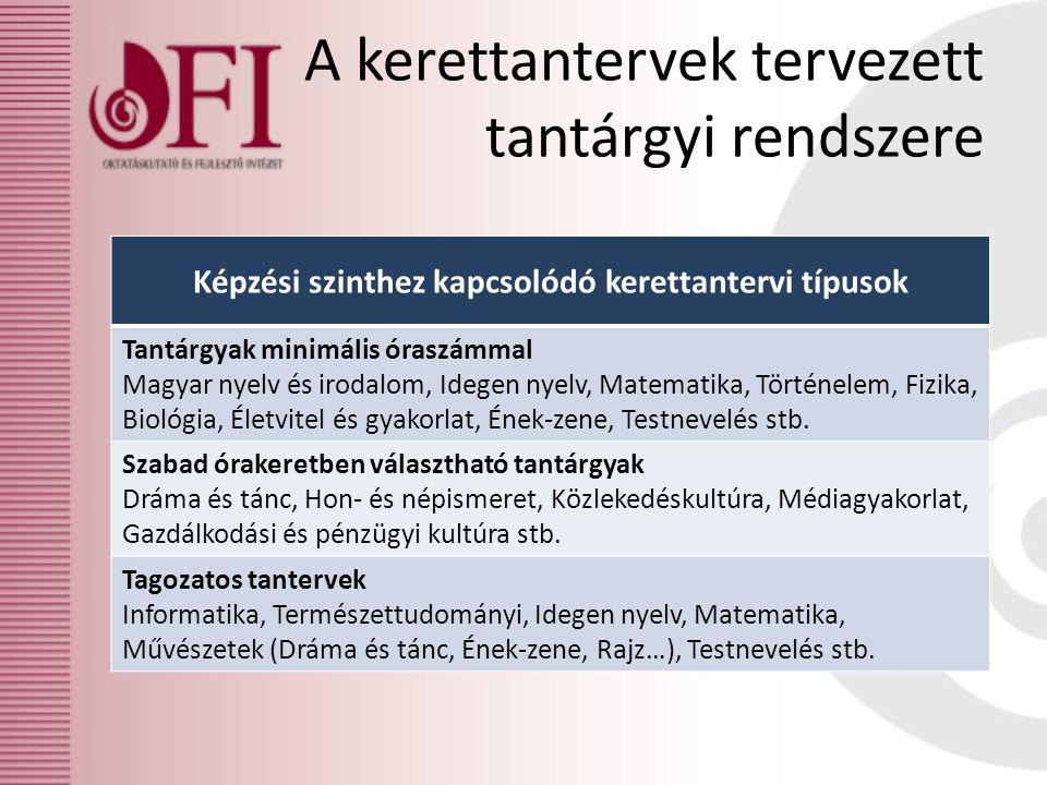 Képzési szinthez kapcsolódó kerettantervi típusok Tantárgyak minimális óraszámmal Magyar nyelv és irodalom, Idegen nyelv, Matematika, Történelem, Fizika, Biológia, Életvitel és gyakorlat, Ének-zene, Testnevelés stb.