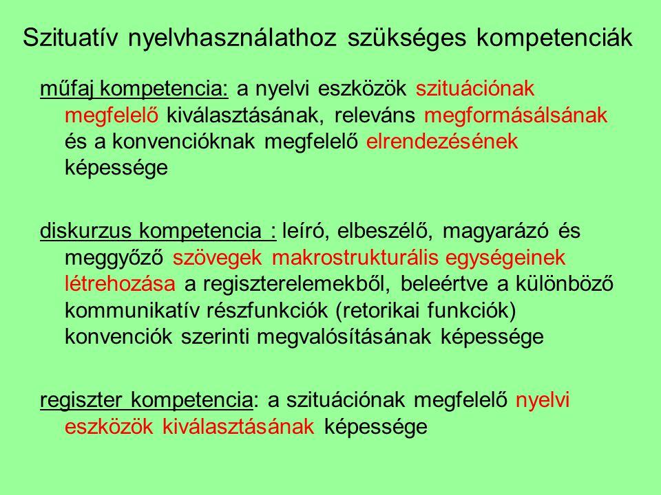 Szituatív nyelvhasználathoz szükséges kompetenciák műfaj kompetencia: a nyelvi eszközök szituációnak megfelelő kiválasztásának, releváns megformásálsá