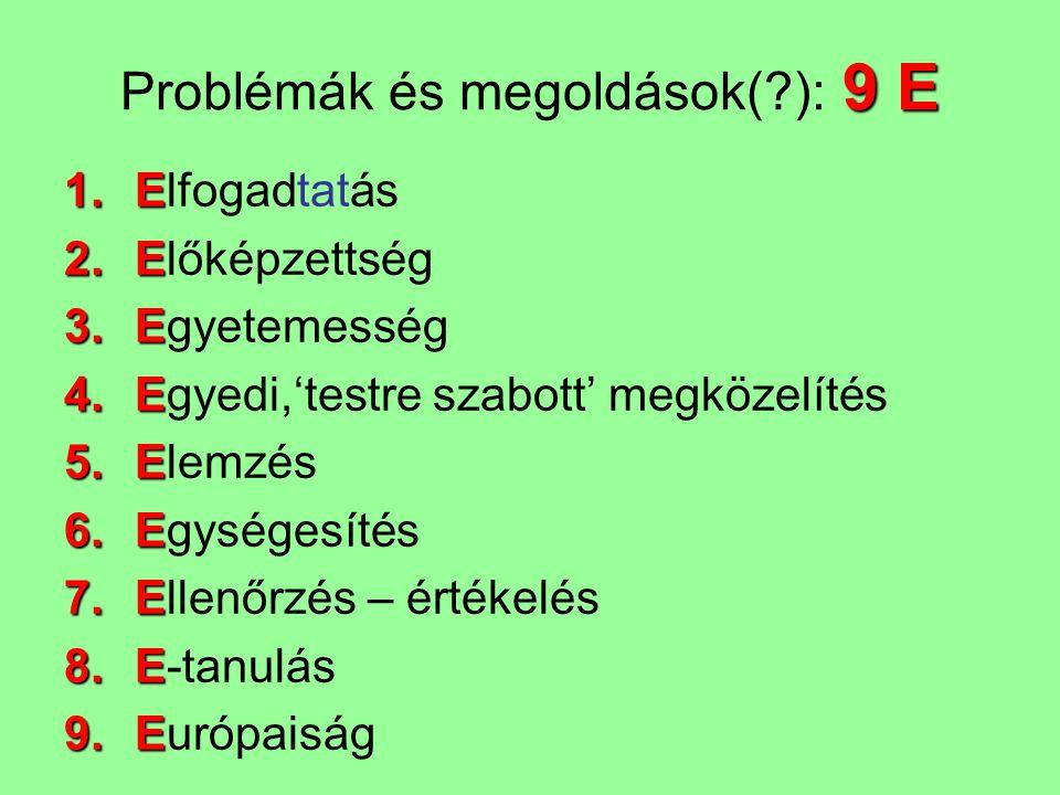 9 E Problémák és megoldások(?): 9 E 1.E 1.Elfogadtatás 2.E 2.Előképzettség 3.E 3.Egyetemesség 4.E 4.Egyedi,'testre szabott' megközelítés 5.E 5.Elemzés