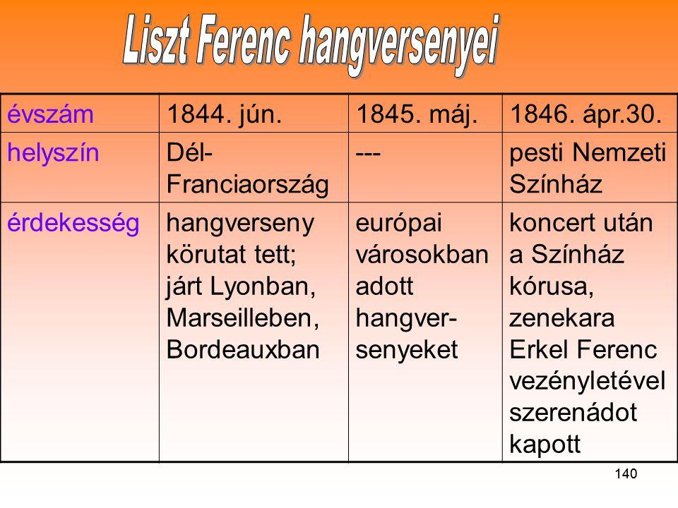 140 évszám1844.jún.1845. máj.1846. ápr.30.