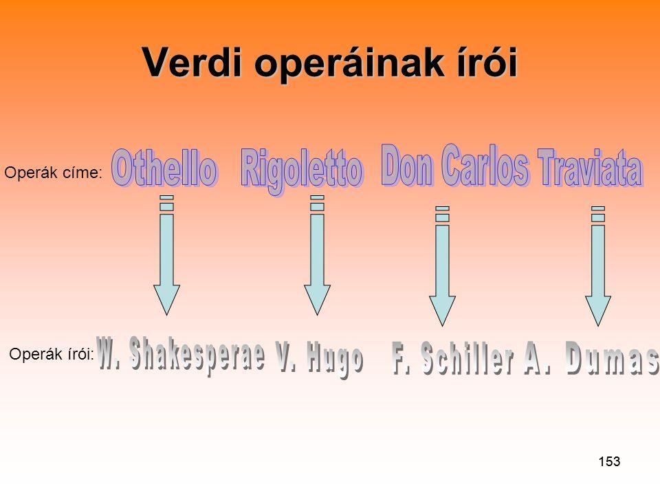 153 Verdi operáinak írói Operák címe: Operák írói: