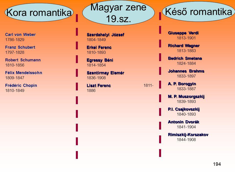 194 Kora romantika Késő romantika Magyar zene 19.sz.