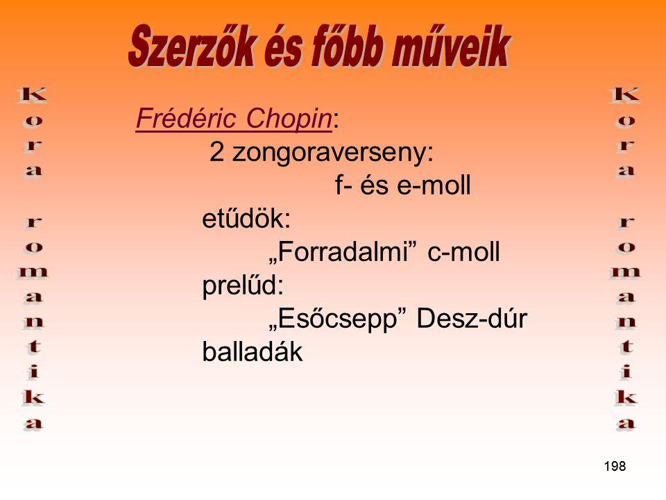 """198 Frédéric Chopin: 2 zongoraverseny: f- és e-moll etűdök: """"Forradalmi c-moll prelűd: """"Esőcsepp Desz-dúr balladák"""