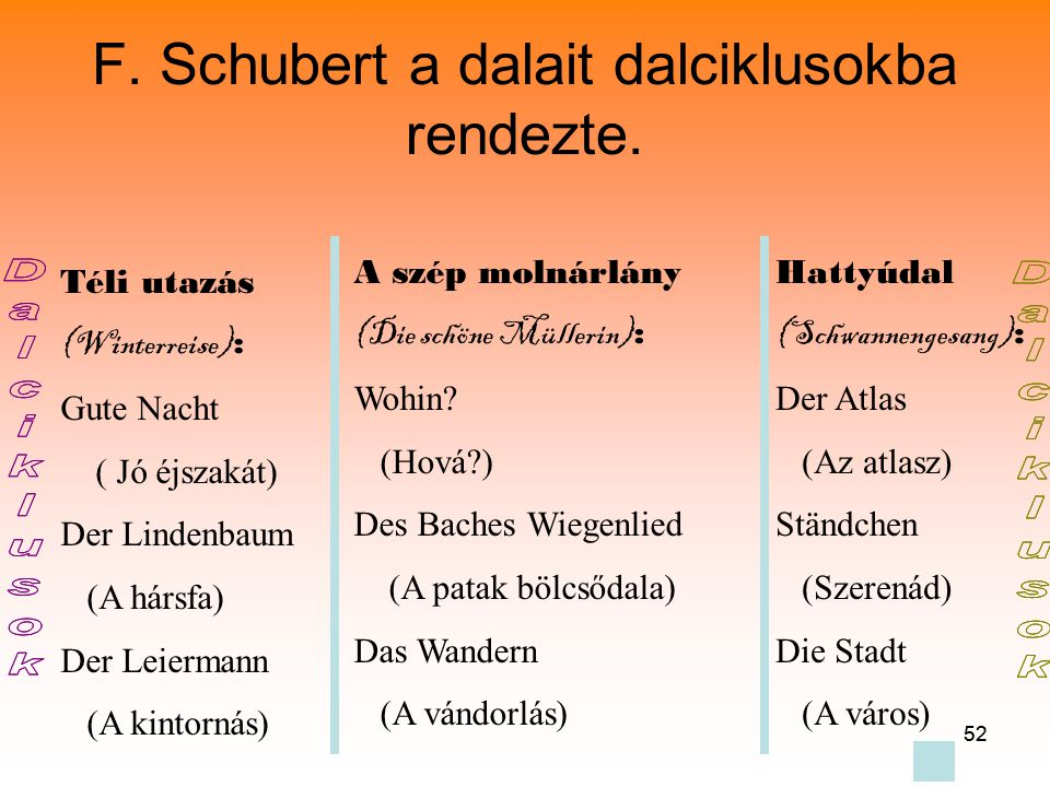 52 F.Schubert a dalait dalciklusokba rendezte.