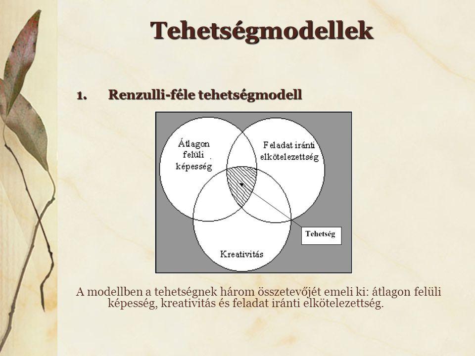 Tehetségmodellek 1.Renzulli-féle tehetségmodell A modellben a tehetségnek három összetevőjét emeli ki: átlagon felüli képesség, kreativitás és feladat