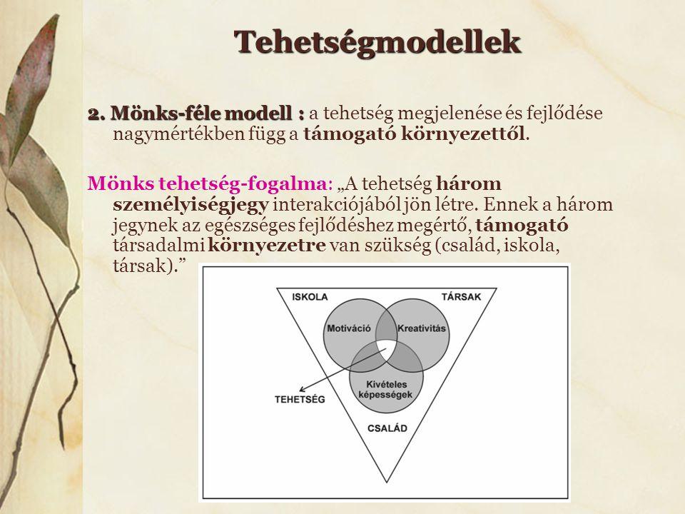 Tehetségmodellek 2. Mönks-féle modell : 2. Mönks-féle modell : a tehetség megjelenése és fejlődése nagymértékben függ a támogató környezettől. Mönks t
