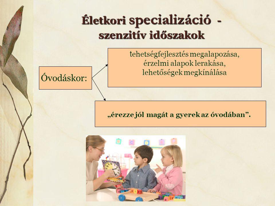 """Életkori specializáció - szenzitív időszakok Óvodáskor: """"érezze jól magát a gyerek az óvodában"""". t ehetségfejlesztés megalapozása, érzelmi alapok lera"""