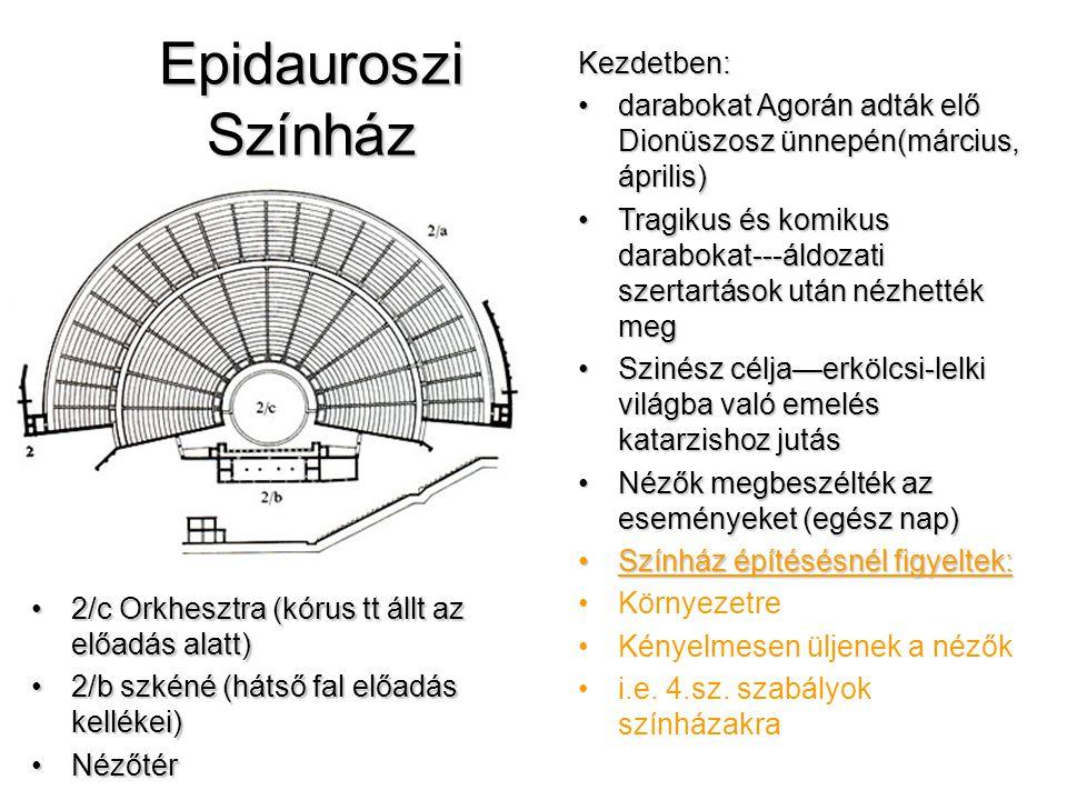 Epidauroszi Színház •2/c Orkhesztra (kórus tt állt az előadás alatt) •2/b szkéné (hátső fal előadás kellékei) •Nézőtér Kezdetben: •darabokat Agorán ad
