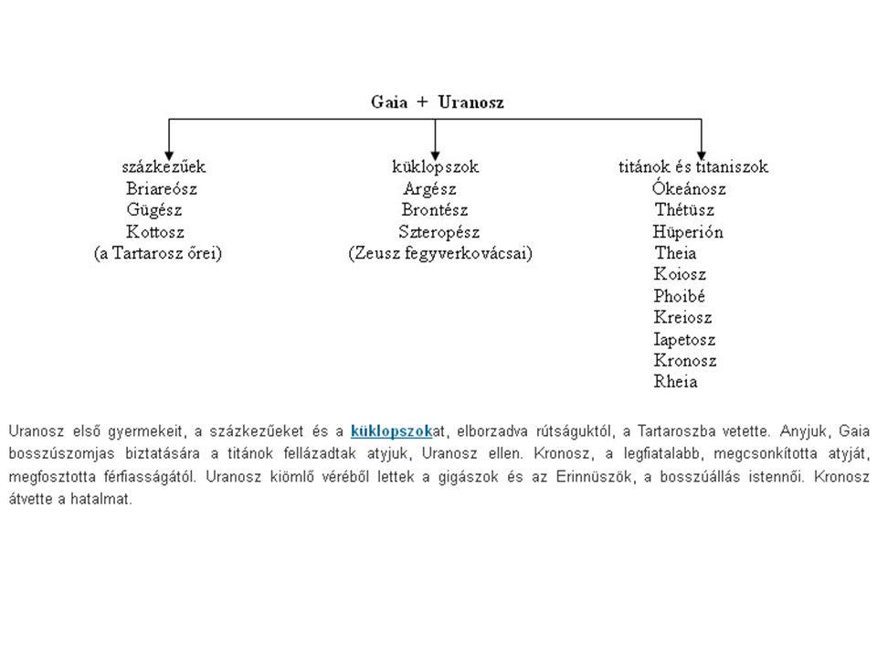 Építészet korszakolás szerint: •Klasszikus: •Delphoi Apolló-templom, Színház i.e.