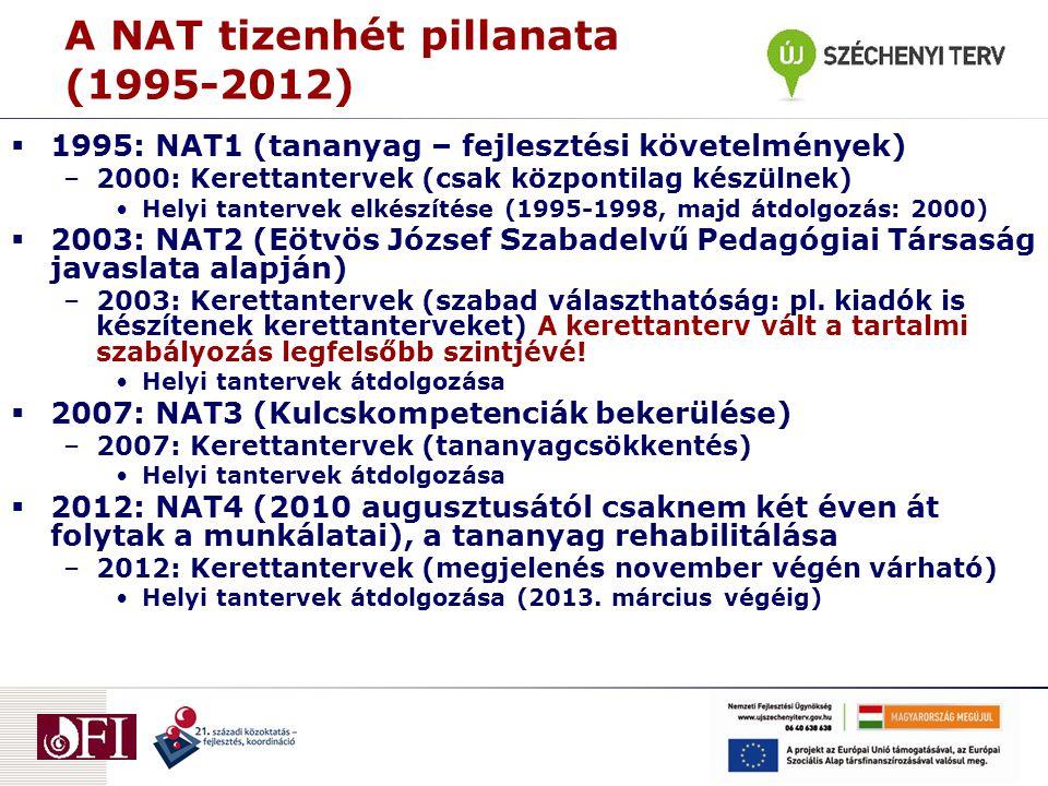 A NAT tizenhét pillanata (1995-2012)  1995: NAT1 (tananyag – fejlesztési követelmények) –2000: Kerettantervek (csak központilag készülnek) •Helyi tantervek elkészítése (1995-1998, majd átdolgozás: 2000)  2003: NAT2 (Eötvös József Szabadelvű Pedagógiai Társaság javaslata alapján) –2003: Kerettantervek (szabad választhatóság: pl.