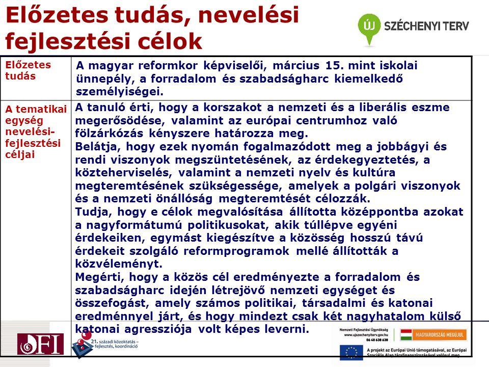 Előzetes tudás, nevelési fejlesztési célok Előzetes tudás A magyar reformkor képviselői, március 15.