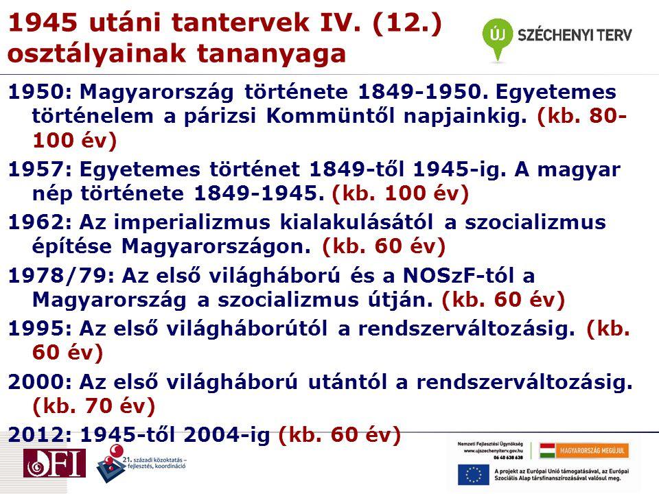 1945 utáni tantervek IV.(12.) osztályainak tananyaga 1950: Magyarország története 1849-1950.