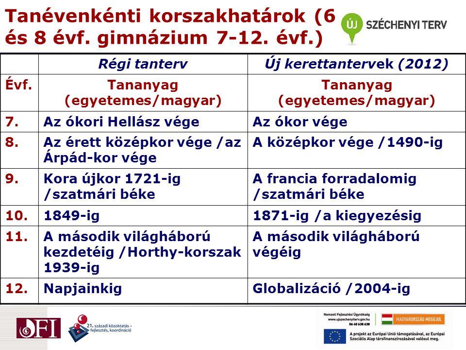 Tanévenkénti korszakhatárok (6 és 8 évf.gimnázium 7-12.