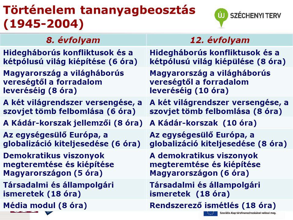 Történelem tananyagbeosztás (1945-2004) 8.évfolyam12.