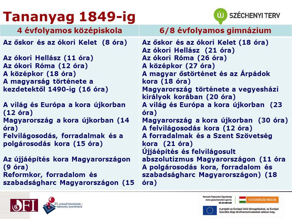 Tananyag 1849-ig 4 évfolyamos középiskola6/8 évfolyamos gimnázium Az őskor és az ókori Kelet (8 óra) Az ókori Hellász (11 óra) Az ókori Róma (12 óra) A középkor (18 óra) A magyarság története a kezdetektől 1490-ig (16 óra) A világ és Európa a kora újkorban (12 óra) Magyarország a kora újkorban (14 óra) Felvilágosodás, forradalmak és a polgárosodás kora (15 óra) Az újjáépítés kora Magyarországon (9 óra) Reformkor, forradalom és szabadságharc Magyarországon (15 Az őskor és az ókori Kelet (18 óra) Az ókori Hellász (21 óra) Az ókori Róma (26 óra) A középkor (27 óra) A magyar őstörténet és az Árpádok kora (18 óra) Magyarország története a vegyesházi királyok korában (20 óra) A világ és Európa a kora újkorban (23 óra) Magyarország a kora újkorban (30 óra) A felvilágosodás kora (12 óra) A forradalmak és a Szent Szövetség kora (21 óra) Újjáépítés és felvilágosult abszolutizmus Magyarországon (11 óra A polgárosodás kora, forradalom és szabadságharc Magyarországon) (18 óra)