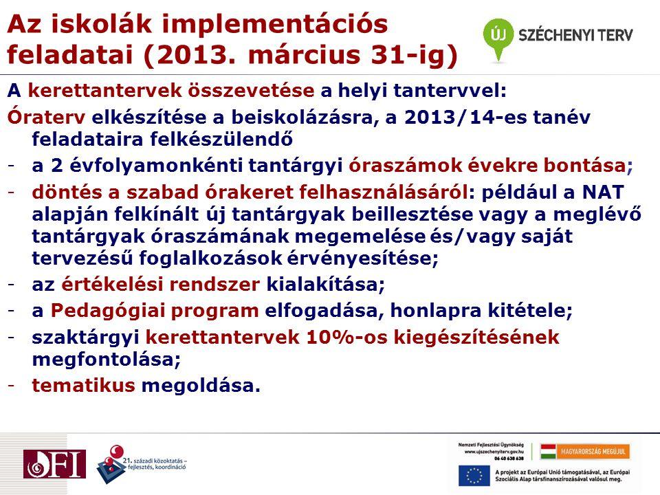 Az iskolák implementációs feladatai (2013.