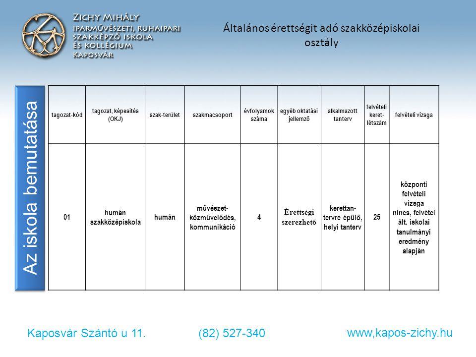 Kaposvár Szántó u 11.(82) 527-340 www,kapos-zichy.hu Az iskola bemutatása tagozat-kód tagozat, képesítés (OKJ) szak-területszakmacsoport évfolyamok sz