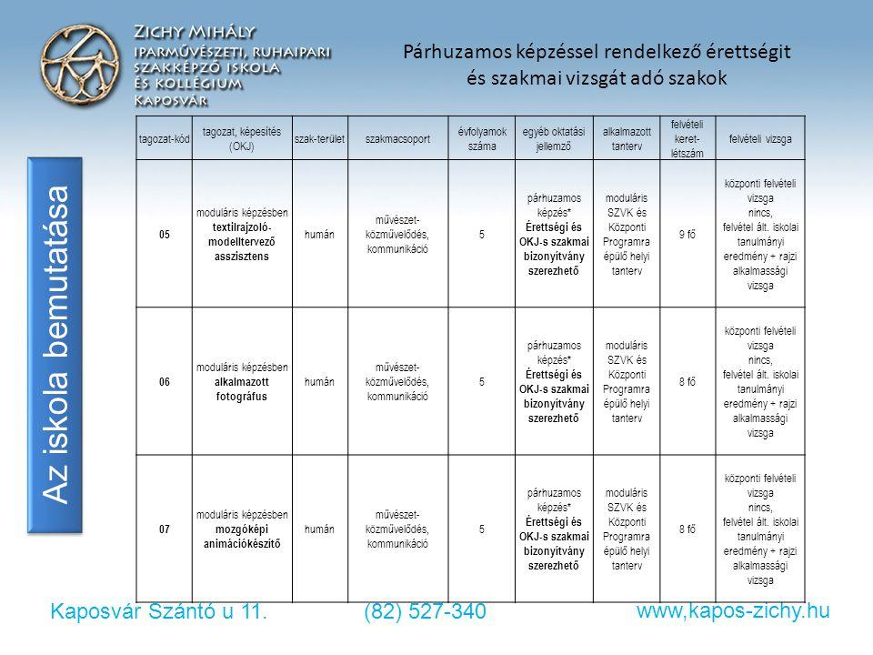 Kaposvár Szántó u 11.(82) 527-340 www,kapos-zichy.hu Jelentkezés módja, határideje Iskolánkba jelentkező tanulóknak nem kell részt venni a központi írásbeli vizsgán.