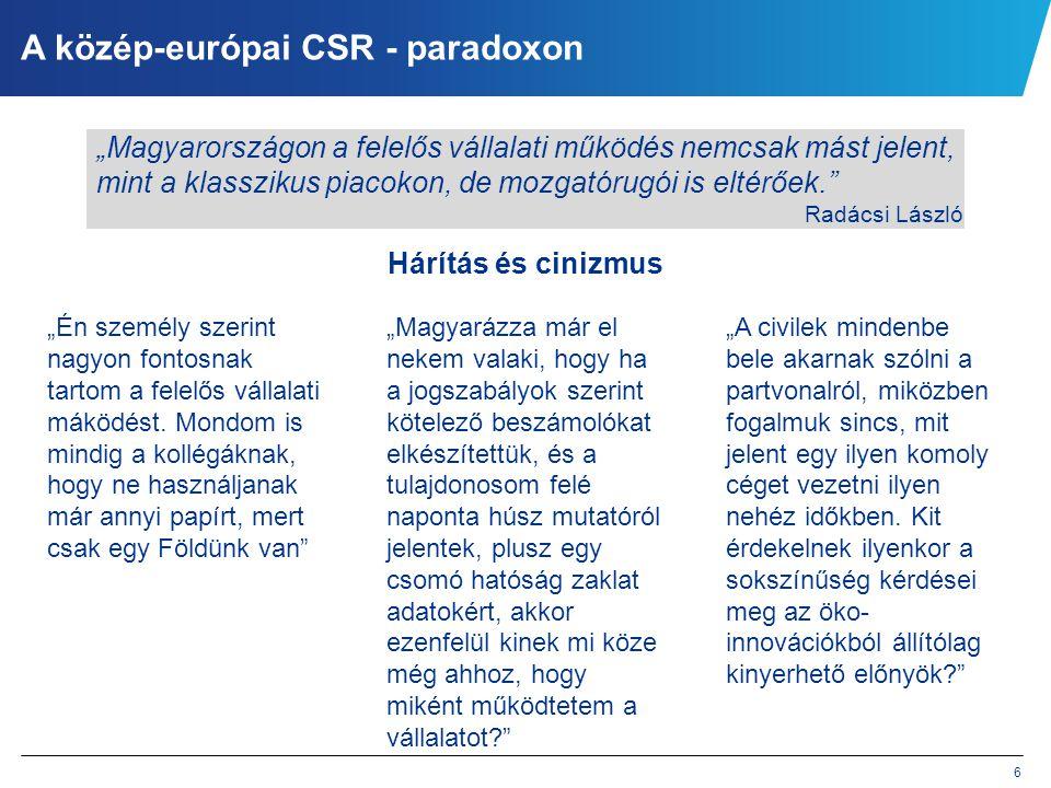"""6 A közép-európai CSR - paradoxon """"Magyarországon a felelős vállalati működés nemcsak mást jelent, mint a klasszikus piacokon, de mozgatórugói is elté"""