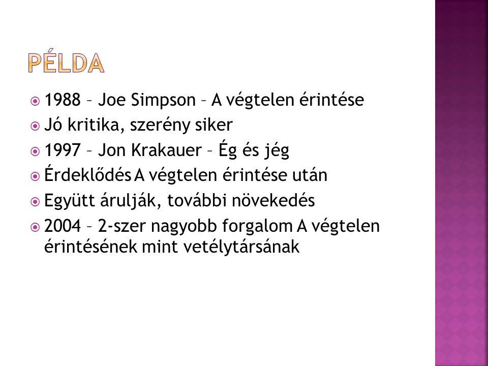  1988 – Joe Simpson – A végtelen érintése  Jó kritika, szerény siker  1997 – Jon Krakauer – Ég és jég  Érdeklődés A végtelen érintése után  Együtt árulják, további növekedés  2004 – 2-szer nagyobb forgalom A végtelen érintésének mint vetélytársának