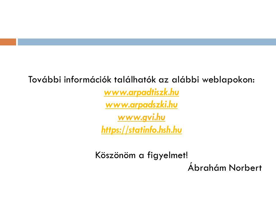 További információk találhatók az alábbi weblapokon: www.arpadtiszk.hu www.arpadszki.hu www.gvi.hu https://statinfo.hsh.hu Köszönöm a figyelmet! Ábrah