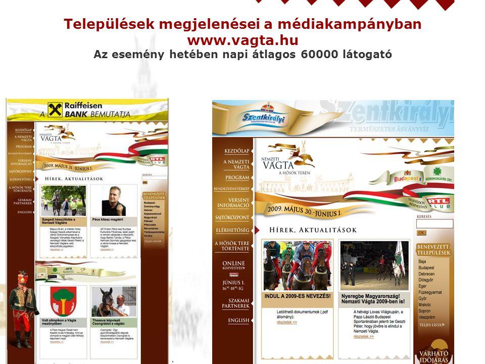 Települések megjelenései a médiakampányban www.vagta.hu Az esemény hetében napi átlagos 60000 látogató