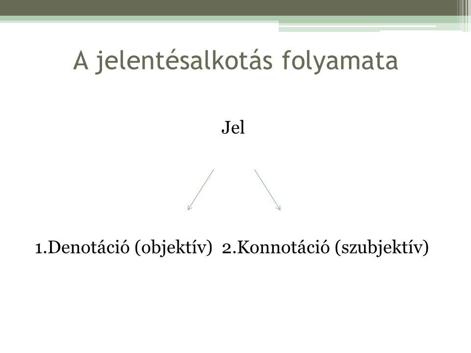 A jelentésalkotás folyamata Jel 1.Denotáció (objektív) 2.Konnotáció (szubjektív)