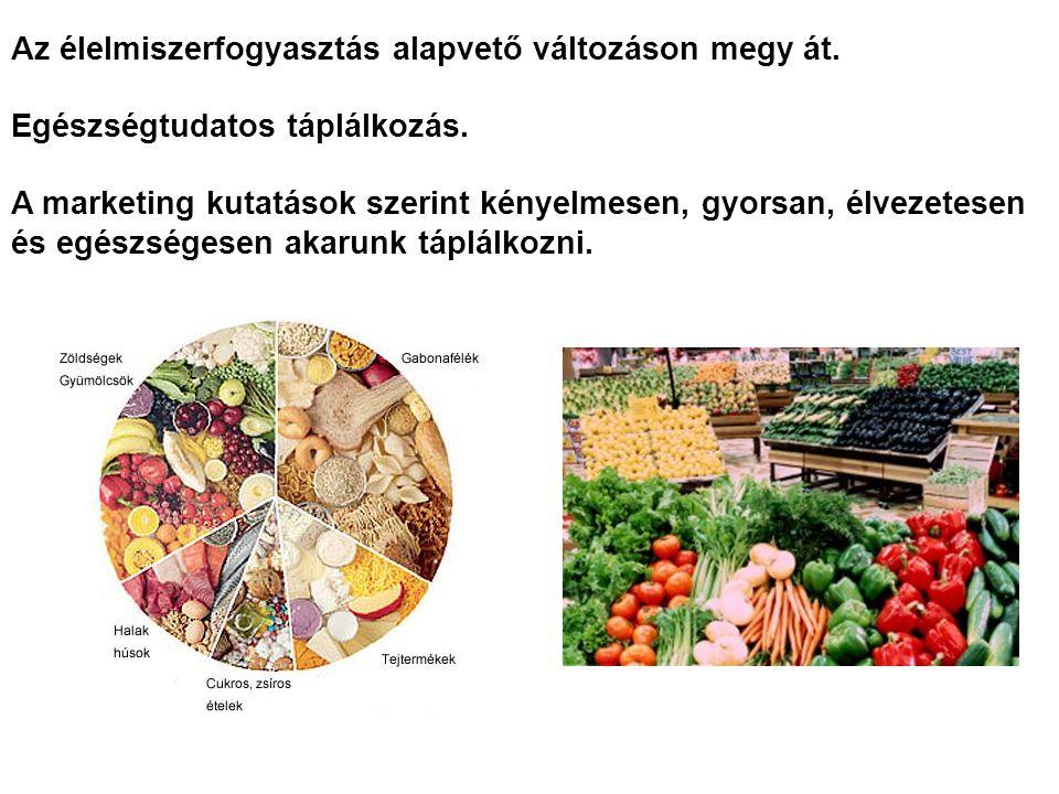Az élelmiszerfogyasztás alapvető változáson megy át.