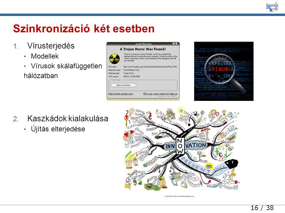 16 / 38 1. Vírusterjedés • Modellek • Vírusok skálafüggetlen hálózatban 2.