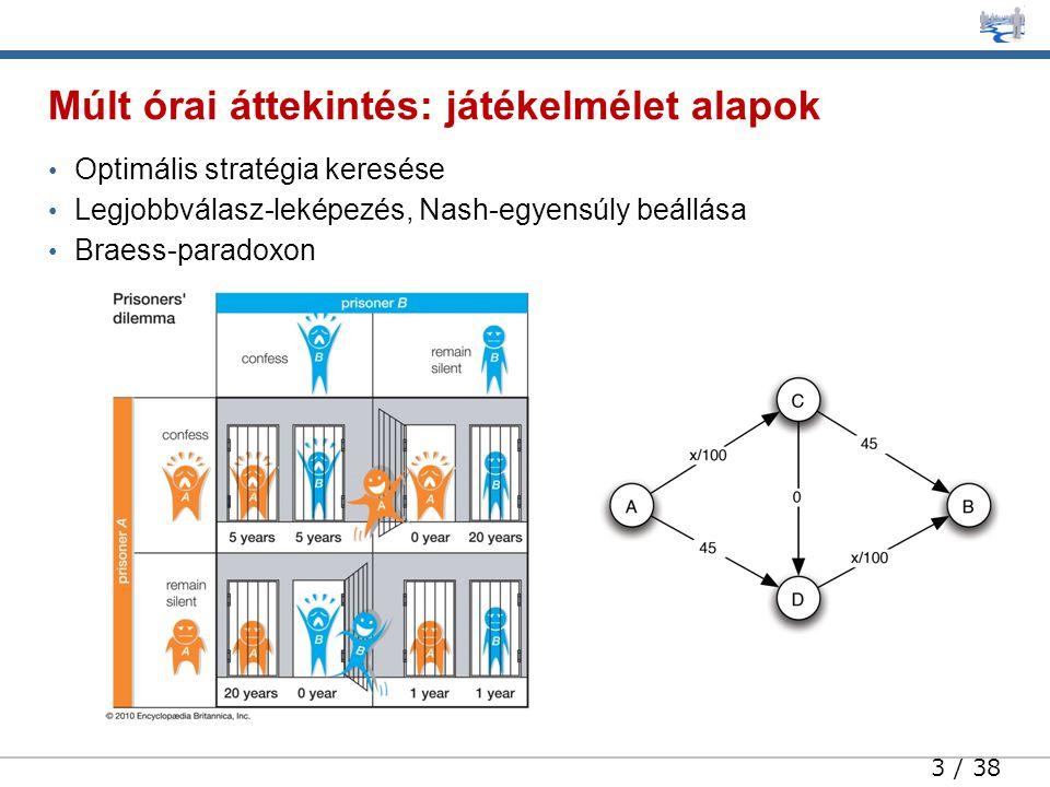 3 / 38 • Optimális stratégia keresése • Legjobbválasz-leképezés, Nash-egyensúly beállása • Braess-paradoxon Múlt órai áttekintés: játékelmélet alapok