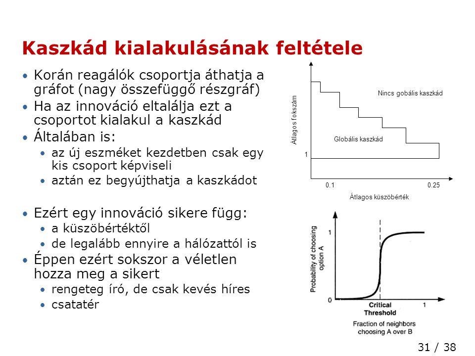 31 / 38 High Speed Networks Laboratory Kaszkád kialakulásának feltétele • Korán reagálók csoportja áthatja a gráfot (nagy összefüggő részgráf) • Ha az innováció eltalálja ezt a csoportot kialakul a kaszkád • Általában is: • az új eszméket kezdetben csak egy kis csoport képviseli • aztán ez begyújthatja a kaszkádot • Ezért egy innováció sikere függ: • a küszöbértéktől • de legalább ennyire a hálózattól is • Éppen ezért sokszor a véletlen hozza meg a sikert • rengeteg író, de csak kevés híres • csatatér Globális kaszkád Átlagos fokszám Átlagos küszöbérték 1 0.10.25 Nincs gobális kaszkád