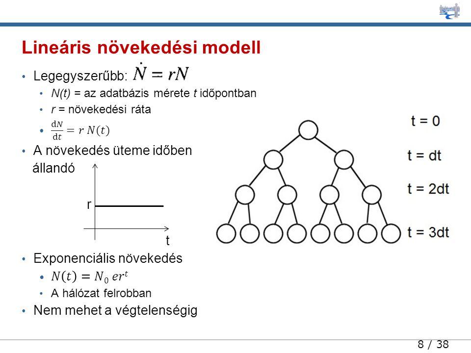 8 / 38 Lineáris növekedési modell