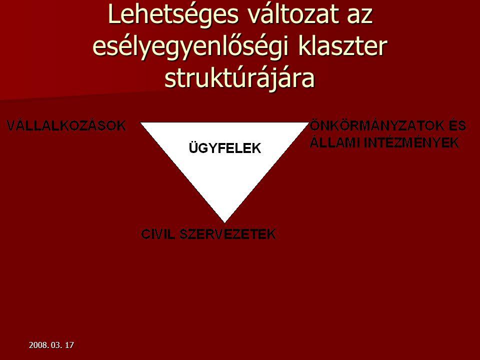 2008. 03. 17 Lehetséges változat az esélyegyenlőségi klaszter struktúrájára