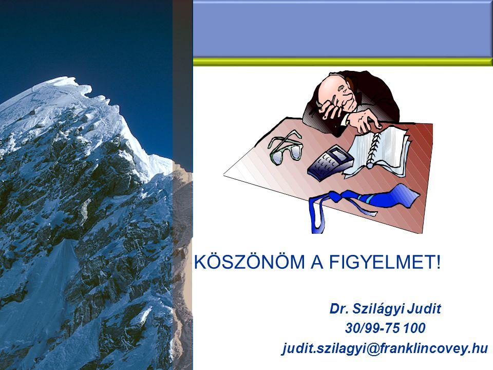 KÖSZÖNÖM A FIGYELMET! Dr. Szilágyi Judit 30/99-75 100 judit.szilagyi@franklincovey.hu