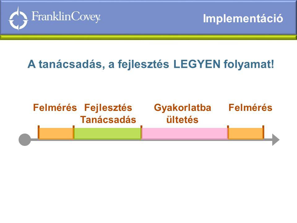 3 Foundation FelmérésFejlesztés Tanácsadás FelmérésGyakorlatba ültetés A tanácsadás, a fejlesztés LEGYEN folyamat.