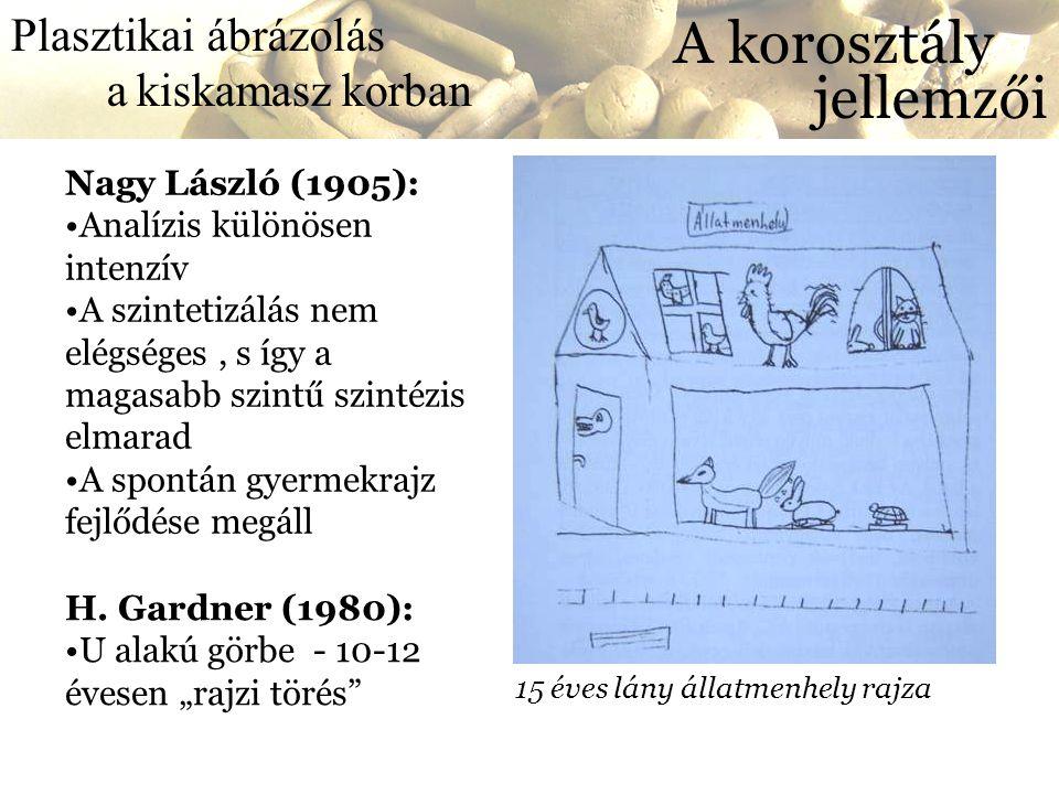 Plasztikai a kiskamasz korban ábrázolás Nagy László (1905): •Analízis különösen intenzív •A szintetizálás nem elégséges, s így a magasabb szintű szint