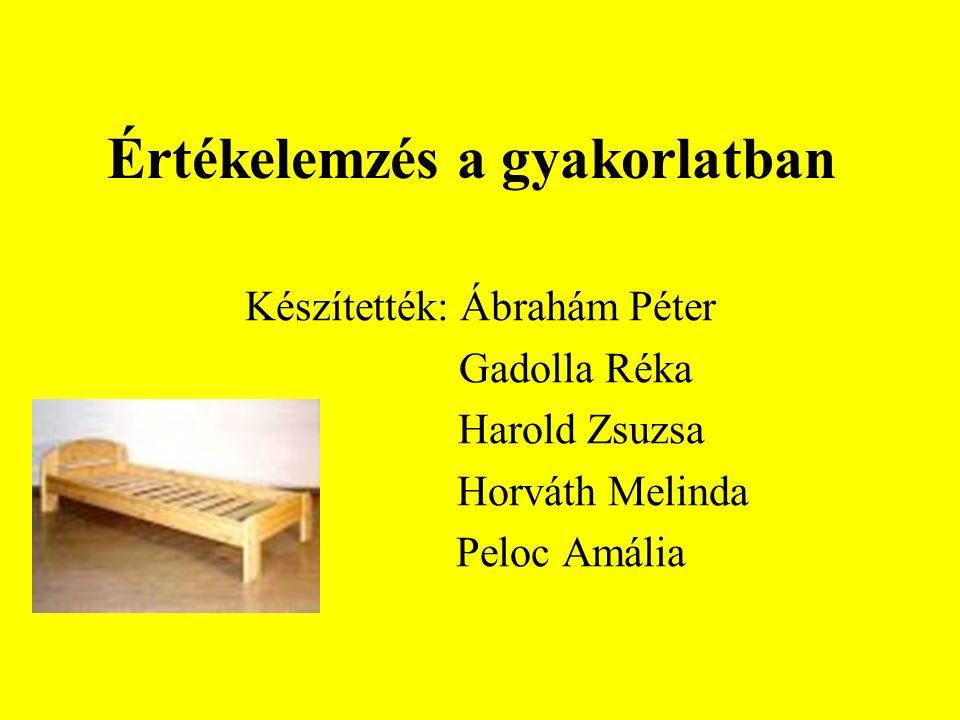 Értékelemzés a gyakorlatban Készítették: Ábrahám Péter Gadolla Réka Harold Zsuzsa Horváth Melinda Peloc Amália