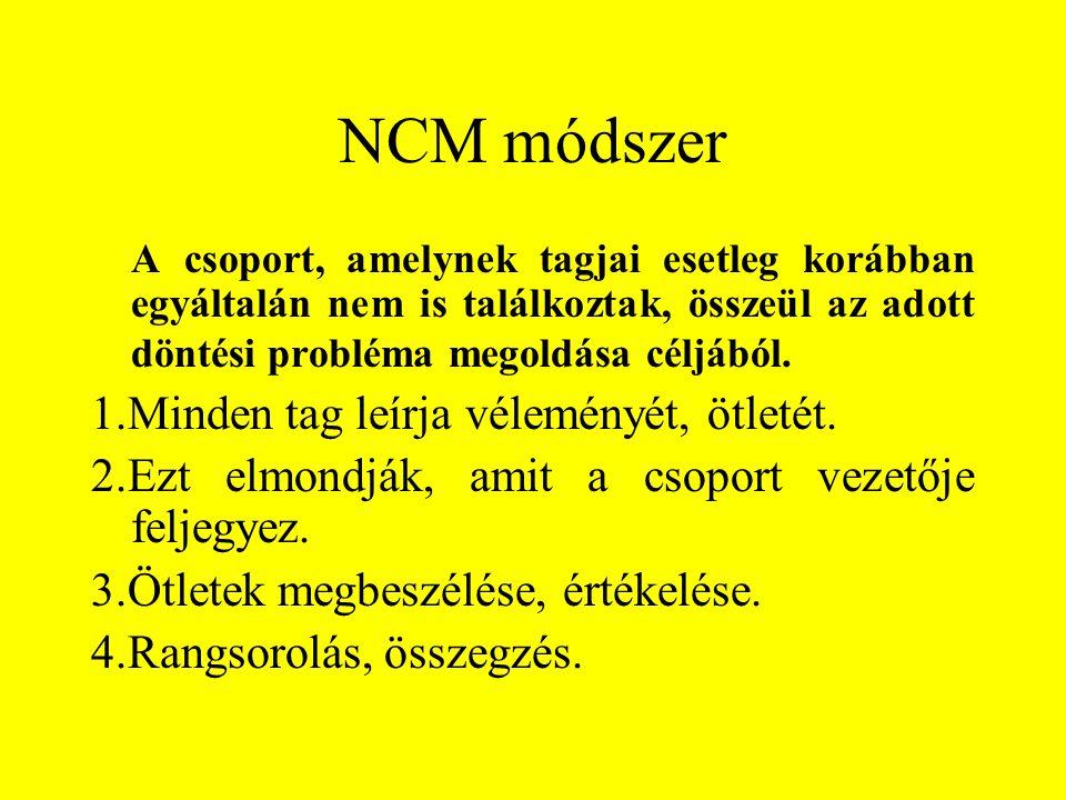 NCM módszer A csoport, amelynek tagjai esetleg korábban egyáltalán nem is találkoztak, összeül az adott döntési probléma megoldása céljából. 1.Minden