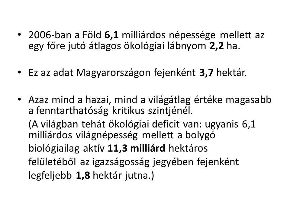 • 2006-ban a Föld 6,1 milliárdos népessége mellett az egy főre jutó átlagos ökológiai lábnyom 2,2 ha. • Ez az adat Magyarországon fejenként 3,7 hektár