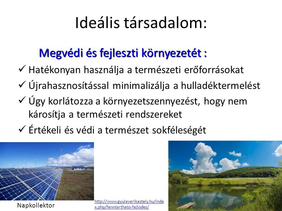 Ideális társadalom:  Hatékonyan használja a természeti erőforrásokat  Újrahasznosítással minimalizálja a hulladéktermelést  Úgy korlátozza a környezetszennyezést, hogy nem károsítja a természeti rendszereket  Értékeli és védi a természet sokféleségét Megvédi és fejleszti környezetét : http://www.gyulavarikastely.hu/inde x.php/fenntarthato-fejlodes/ Napkollektor