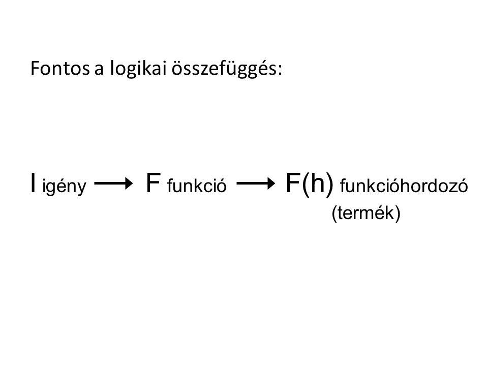 Fontos a logikai összefüggés: I igény F funkció F(h) funkcióhordozó (termék)