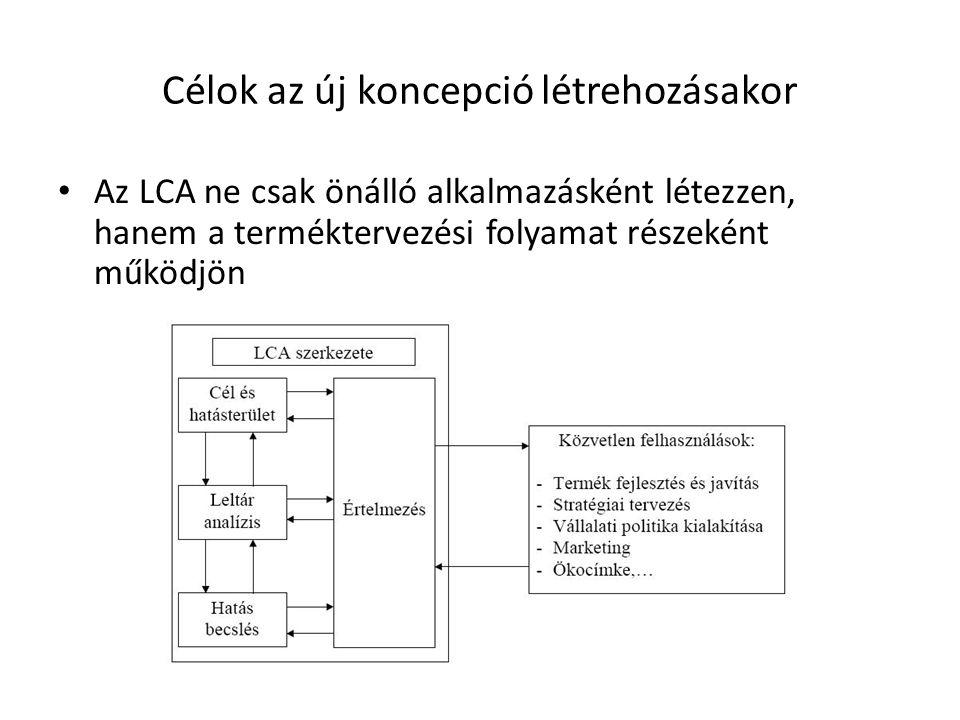 Célok az új koncepció létrehozásakor • Az LCA ne csak önálló alkalmazásként létezzen, hanem a terméktervezési folyamat részeként működjön