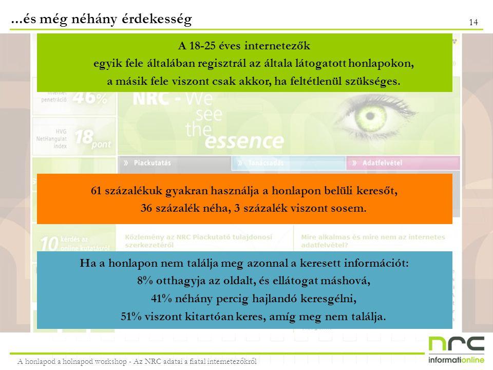 A honlapod a holnapod workshop - Az NRC adatai a fiatal internetezőkről 14...és még néhány érdekesség A 18-25 éves internetezők egyik fele általában r