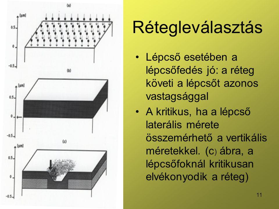 11 Rétegleválasztás •Lépcső esetében a lépcsőfedés jó: a réteg követi a lépcsőt azonos vastagsággal •A kritikus, ha a lépcső laterális mérete összemérhető a vertikális méretekkel.