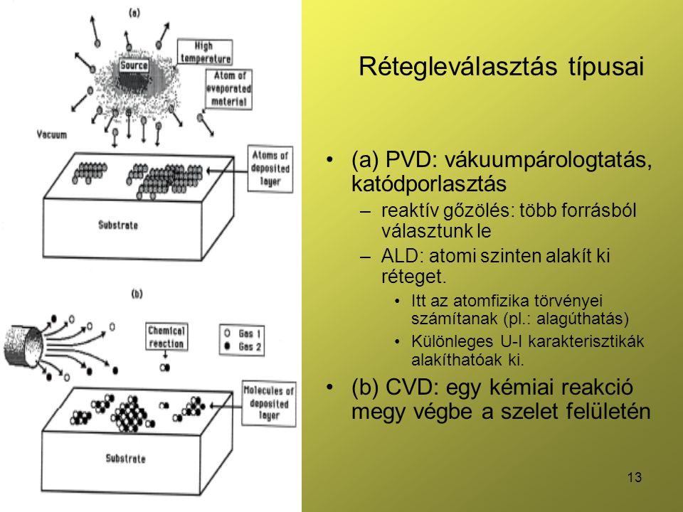 13 Rétegleválasztás típusai •(a) PVD: vákuumpárologtatás, katódporlasztás –reaktív gőzölés: több forrásból választunk le –ALD: atomi szinten alakít ki réteget.