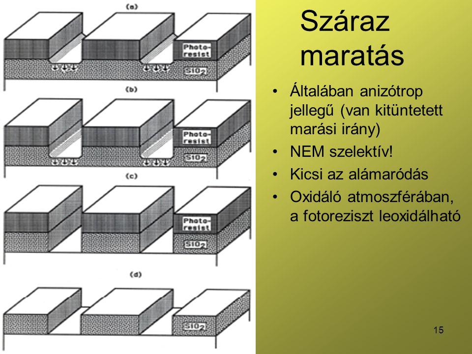 15 Száraz maratás •Általában anizótrop jellegű (van kitüntetett marási irány) •NEM szelektív.