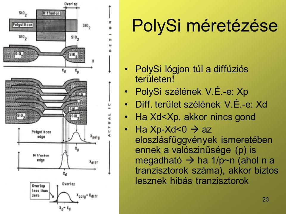 23 PolySi méretézése •PolySi lógjon túl a diffúziós területen.