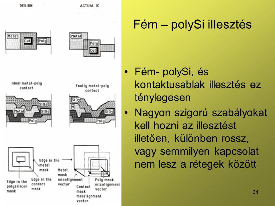 24 Fém – polySi illesztés •Fém- polySi, és kontaktusablak illesztés ez ténylegesen •Nagyon szigorú szabályokat kell hozni az illesztést illetően, különben rossz, vagy semmilyen kapcsolat nem lesz a rétegek között