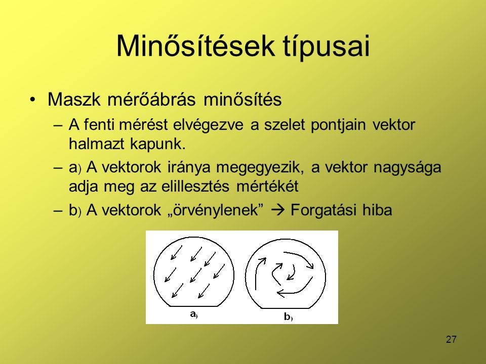 27 Minősítések típusai •Maszk mérőábrás minősítés –A fenti mérést elvégezve a szelet pontjain vektor halmazt kapunk.