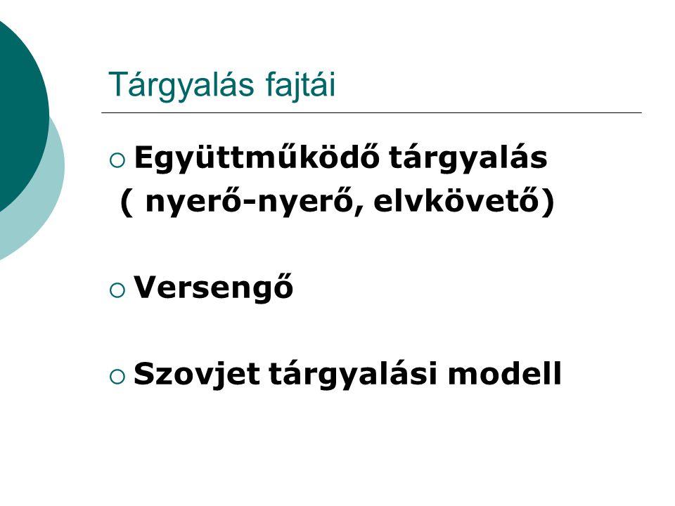 2014. 07. 04.Schmögner Gabriella Konfliktuskezelési modell értelmezése a tárgyalási helyzetre